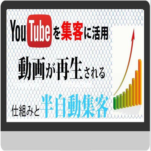 Youtubeを集客に活用!動画が再生される仕組みとは?